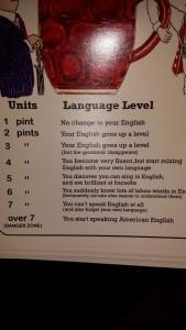 Corso di lingua al Pub...